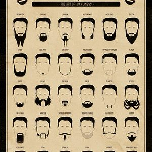 Pyramid Generic PP33461 Beards (The Art of Manliness) Maxi Poster, Bois Dense, Multicolore, 61 x 91,5 cm 13