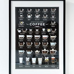 Follygraph Affiche de café - 38 Ways to Make a Perfect Coffee - café Affiche, Poster, Print - DIN A2 (A2) 94