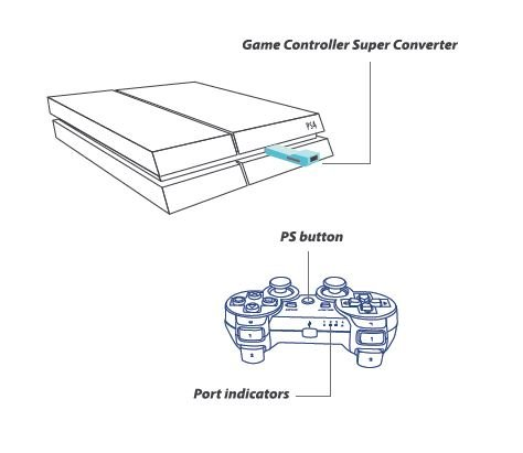 Gam3Gear Brook Super Converter PS3 to PS4 Controller Gaming Adapter with FREE Keychain by Brook 4