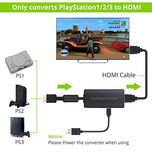 LiNFOR Playstation to HDMI 2
